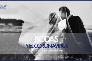 Bodas y el Coronavirus